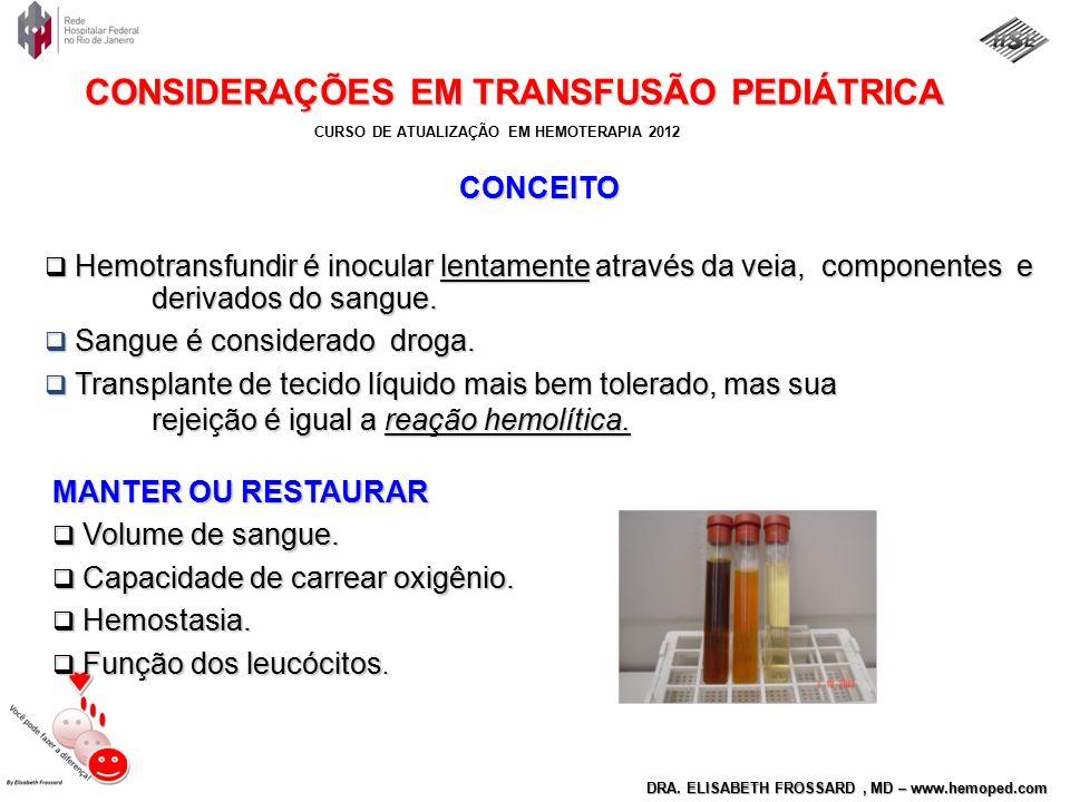 CONCEITO Hemotransfundir é inocular lentamente através da veia, componentes e derivados do sangue.