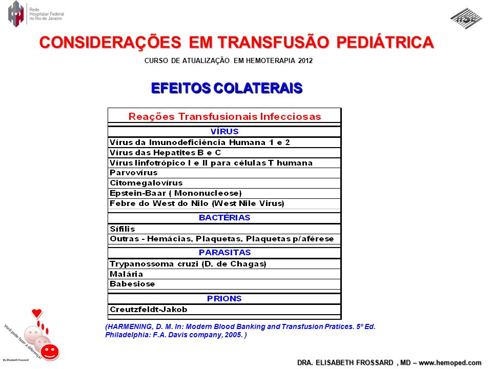 EFEITOS COLATERAIS (HARMENING, D. M. In: Modern Blood Banking and Transfusion Pratices.