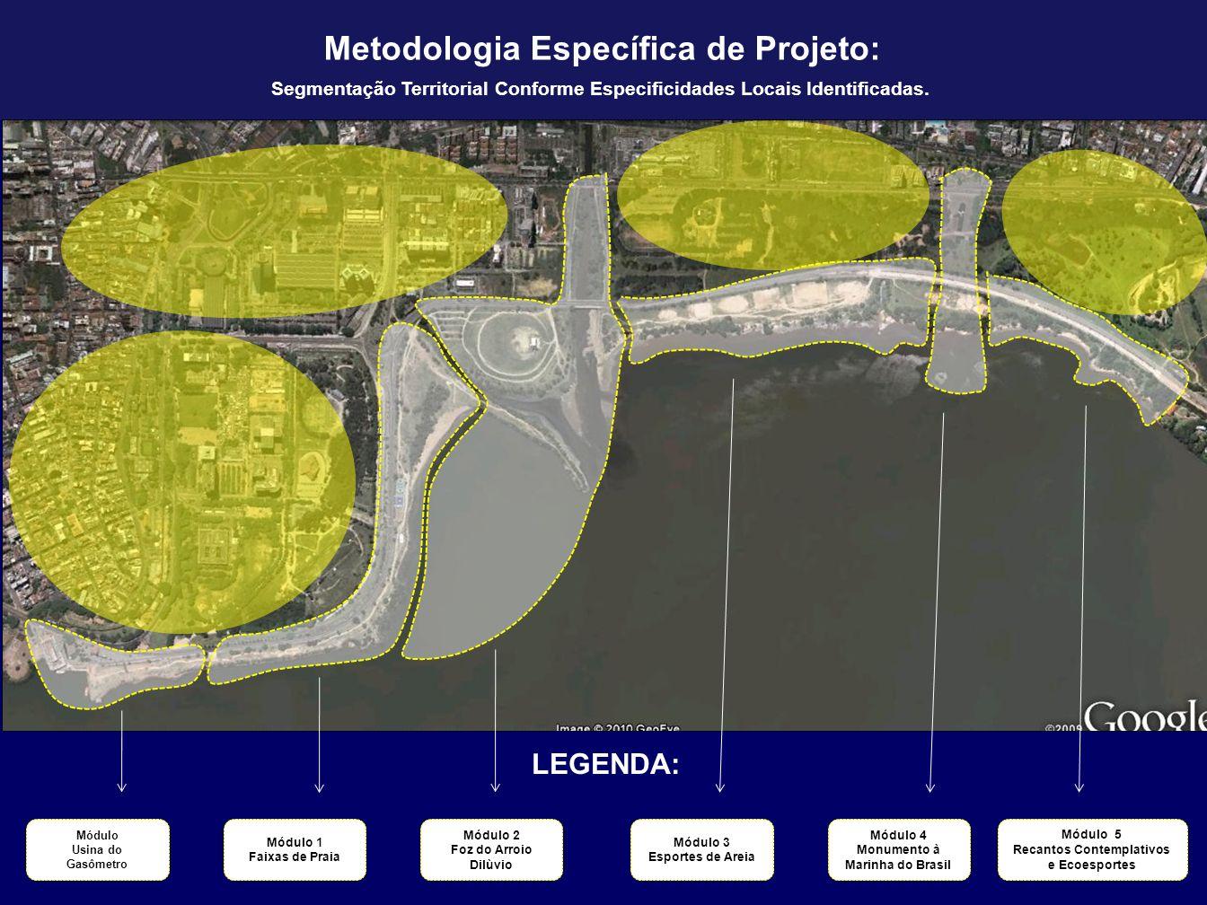 Metodologia Específica de Projeto: