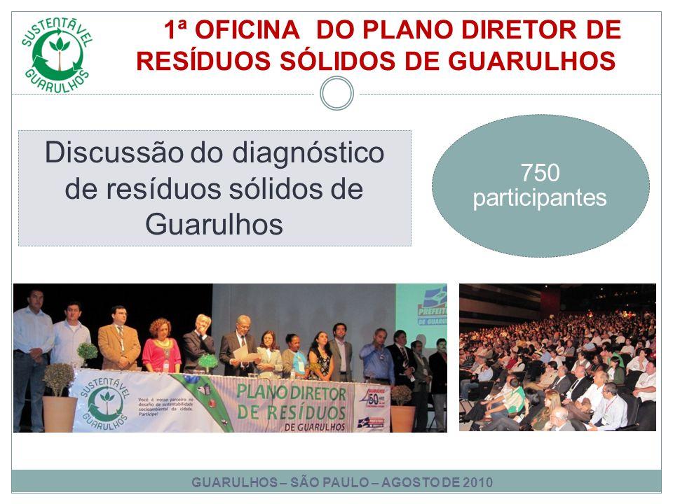 1ª OFICINA DO PLANO DIRETOR DE RESÍDUOS SÓLIDOS DE GUARULHOS
