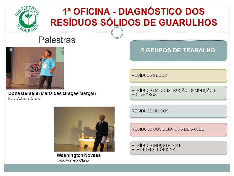 1ª OFICINA - DIAGNÓSTICO DOS RESÍDUOS SÓLIDOS DE GUARULHOS