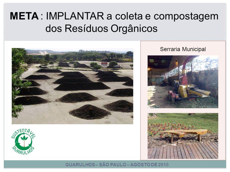 META : IMPLANTAR a coleta e compostagem dos Resíduos Orgânicos