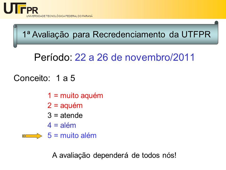 Período: 22 a 26 de novembro/2011