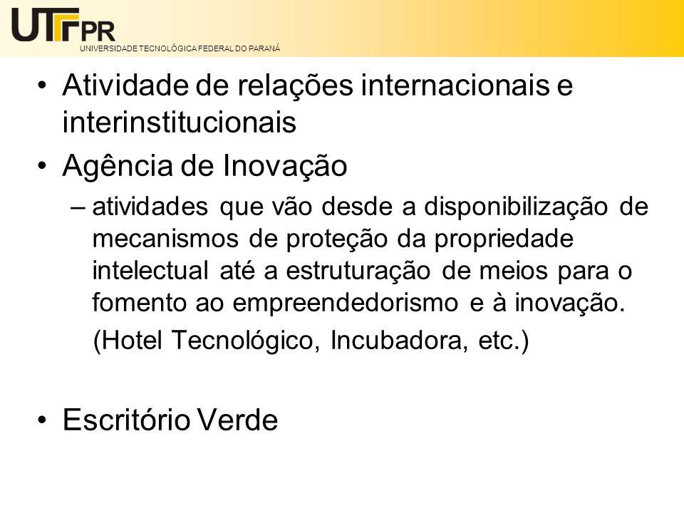Atividade de relações internacionais e interinstitucionais