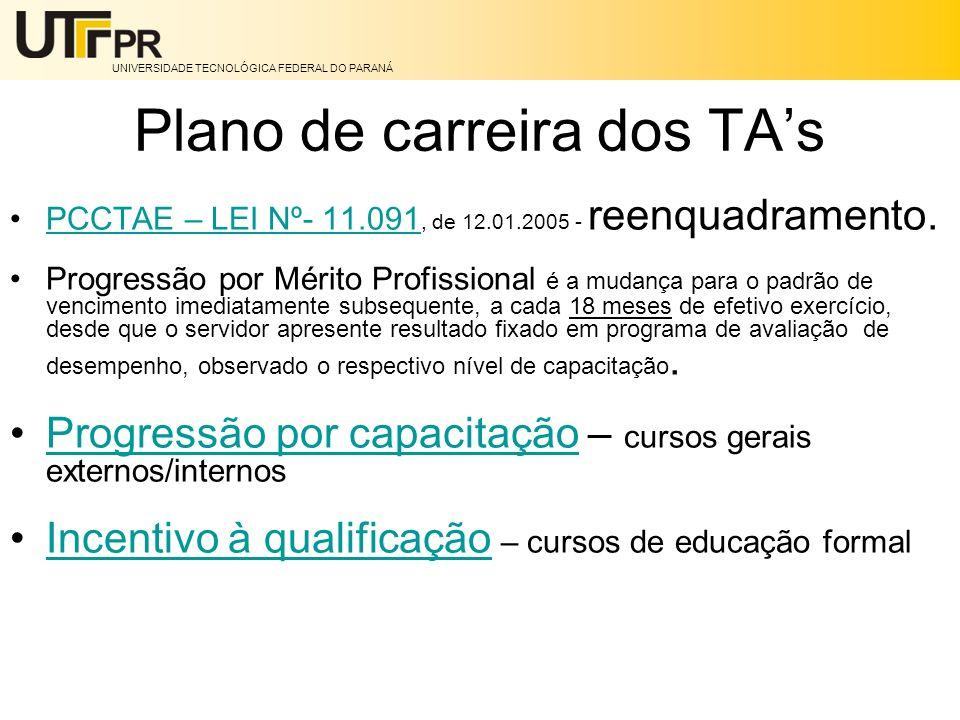Plano de carreira dos TA's