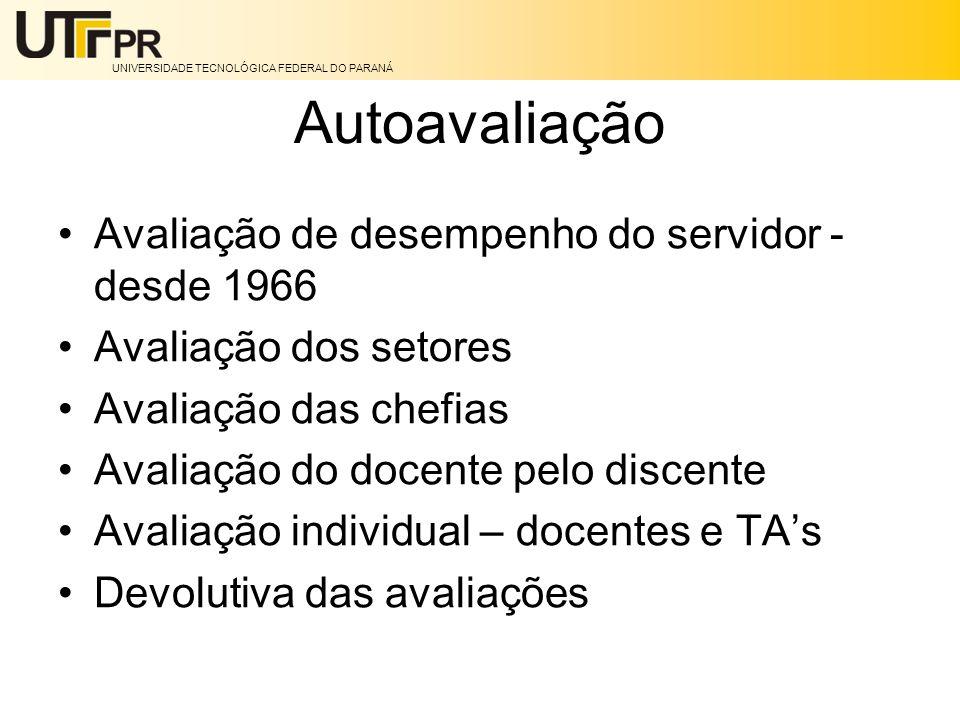 Autoavaliação Avaliação de desempenho do servidor -desde 1966
