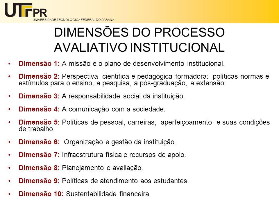 DIMENSÕES DO PROCESSO AVALIATIVO INSTITUCIONAL