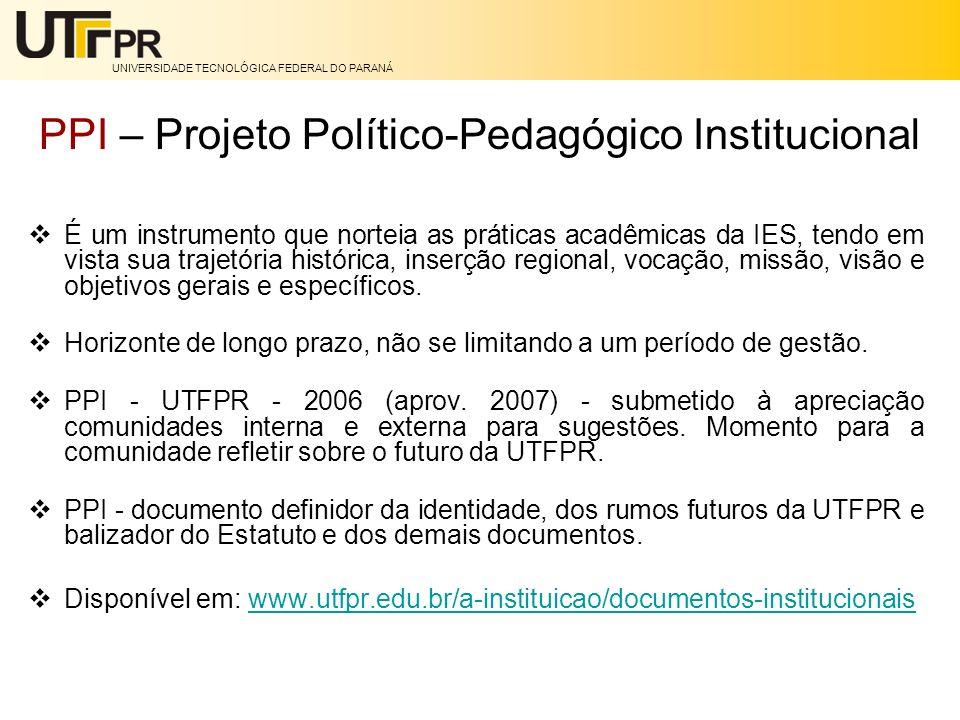 PPI – Projeto Político-Pedagógico Institucional