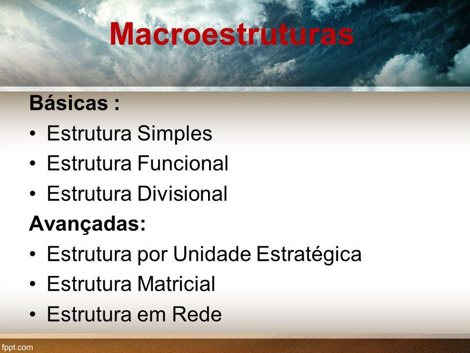 Macroestruturas Básicas : Estrutura Simples Estrutura Funcional