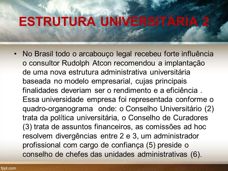 ESTRUTURA UNIVERSITÁRIA 2