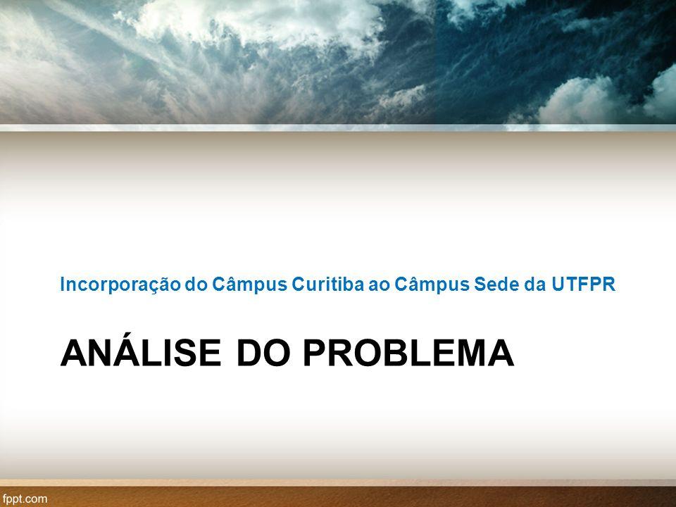 Incorporação do Câmpus Curitiba ao Câmpus Sede da UTFPR