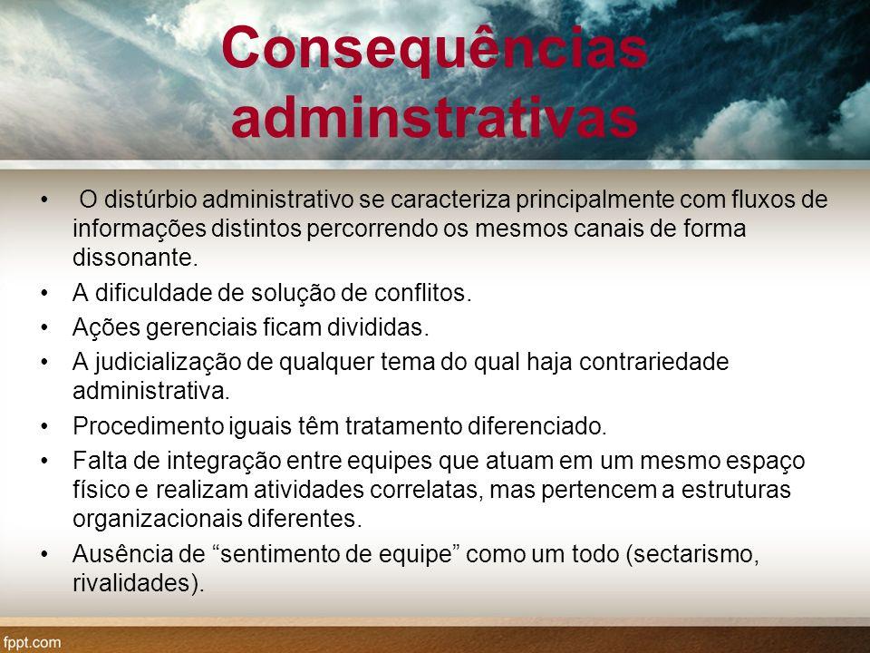 Consequências adminstrativas
