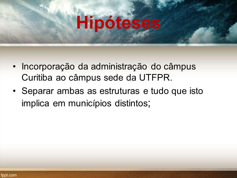 Hipóteses Incorporação da administração do câmpus Curitiba ao câmpus sede da UTFPR.