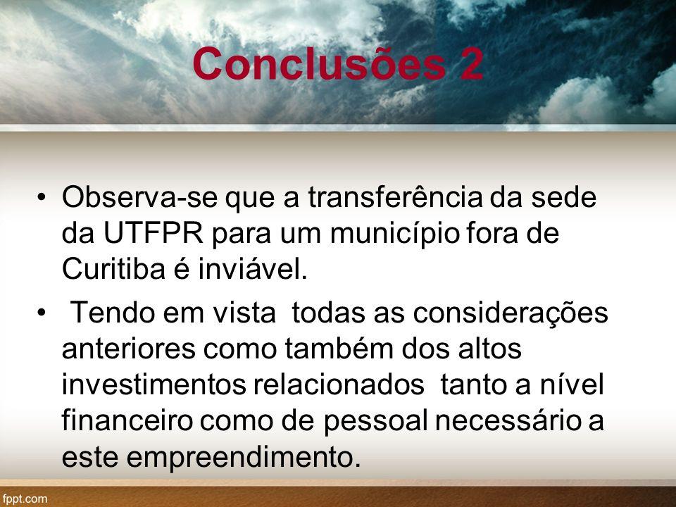 Conclusões 2 Observa-se que a transferência da sede da UTFPR para um município fora de Curitiba é inviável.