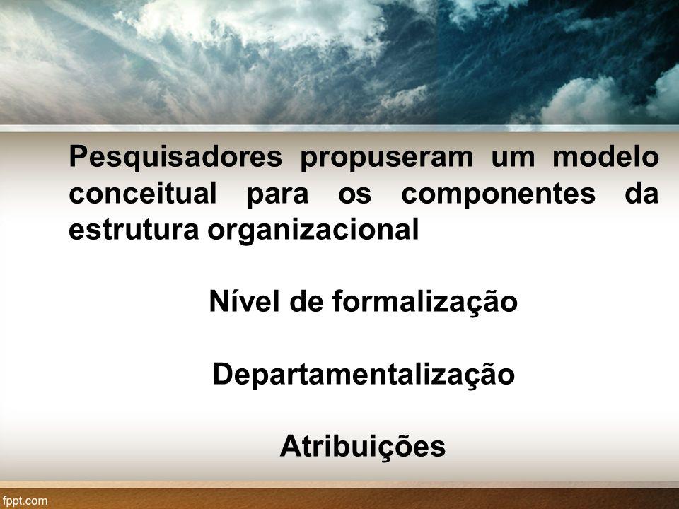 Pesquisadores propuseram um modelo conceitual para os componentes da estrutura organizacional