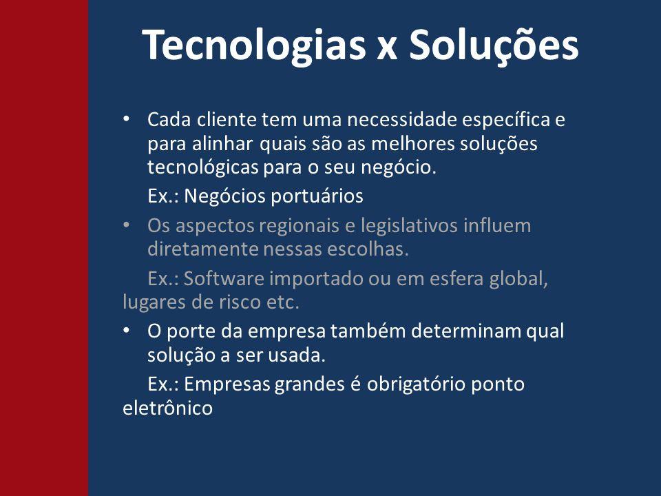 Tecnologias x Soluções