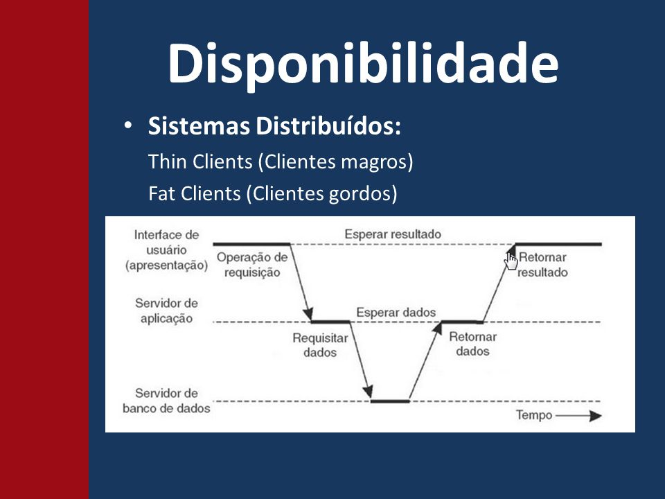 Disponibilidade Sistemas Distribuídos: Thin Clients (Clientes magros)
