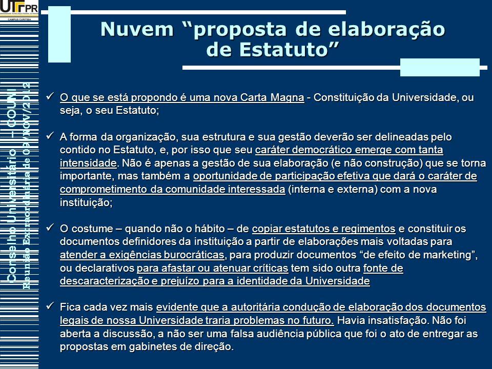 Nuvem proposta de elaboração de Estatuto