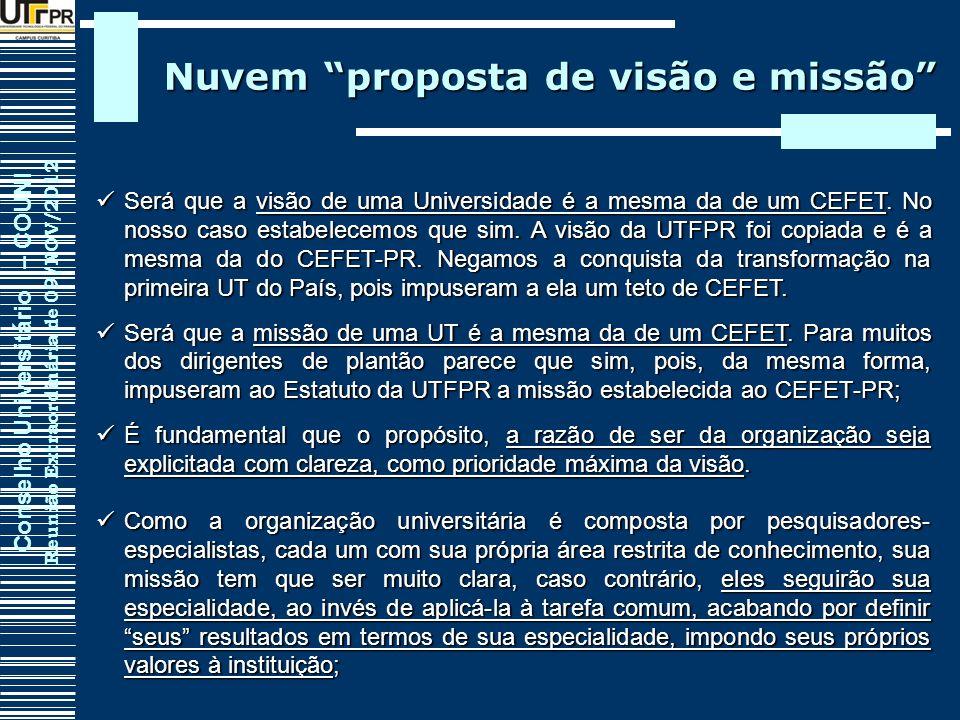 Nuvem proposta de visão e missão