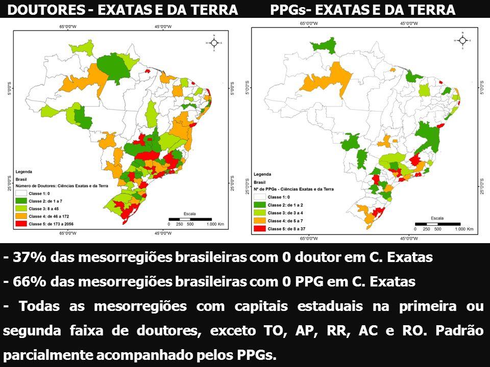 DOUTORES - EXATAS E DA TERRA