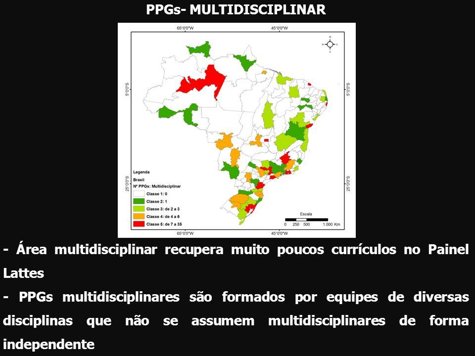 PPGs- MULTIDISCIPLINAR