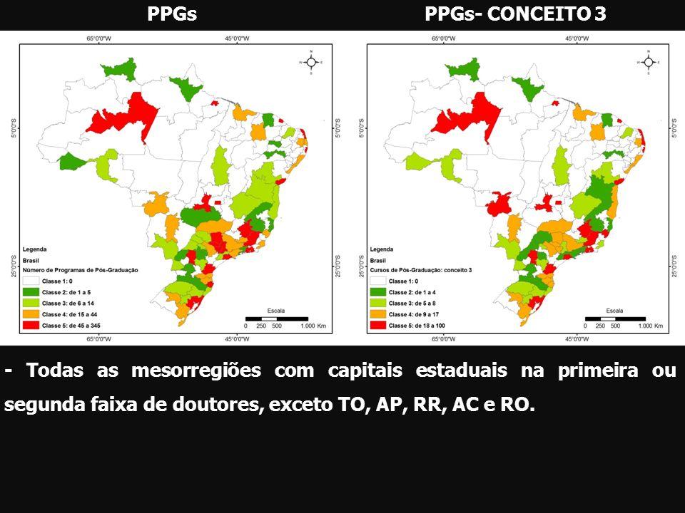 PPGs PPGs- CONCEITO 3.