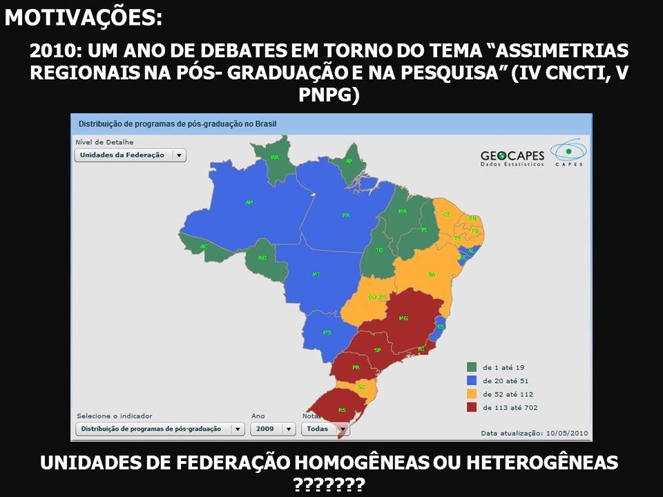 UNIDADES DE FEDERAÇÃO HOMOGÊNEAS OU HETEROGÊNEAS