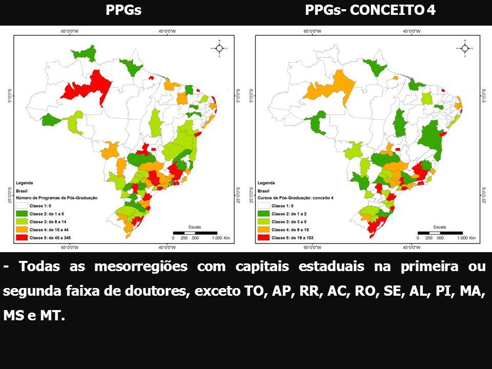 PPGs PPGs- CONCEITO 4.