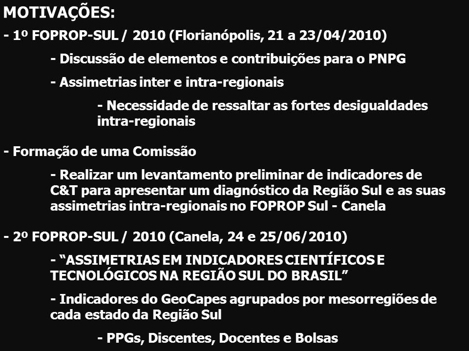 MOTIVAÇÕES: - 1º FOPROP-SUL / 2010 (Florianópolis, 21 a 23/04/2010)