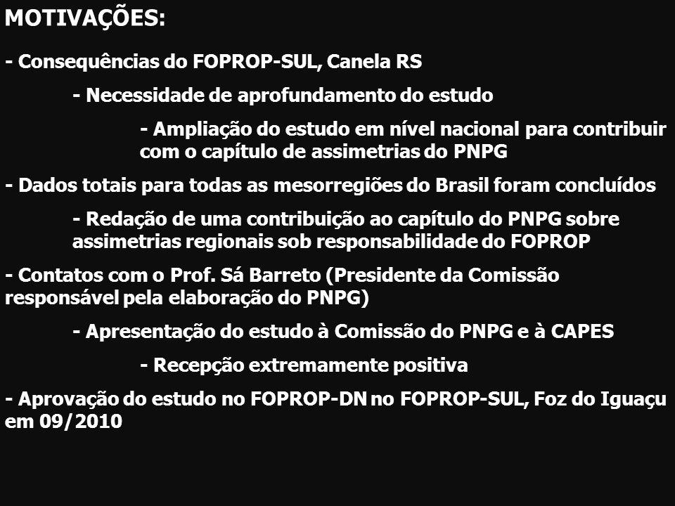 MOTIVAÇÕES: - Consequências do FOPROP-SUL, Canela RS