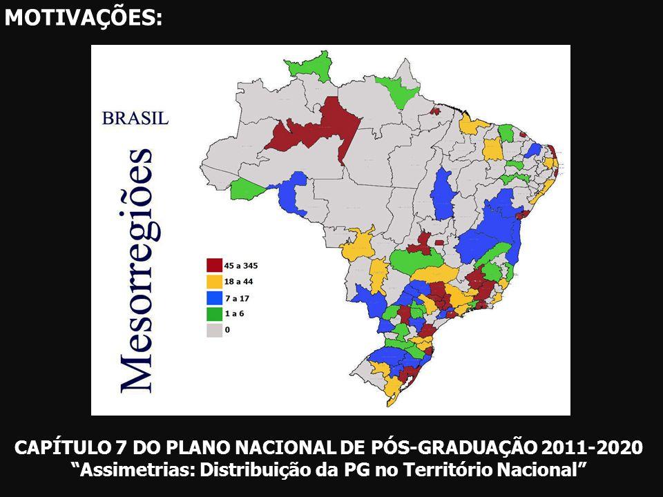 MOTIVAÇÕES: CAPÍTULO 7 DO PLANO NACIONAL DE PÓS-GRADUAÇÃO 2011-2020 Assimetrias: Distribuição da PG no Território Nacional