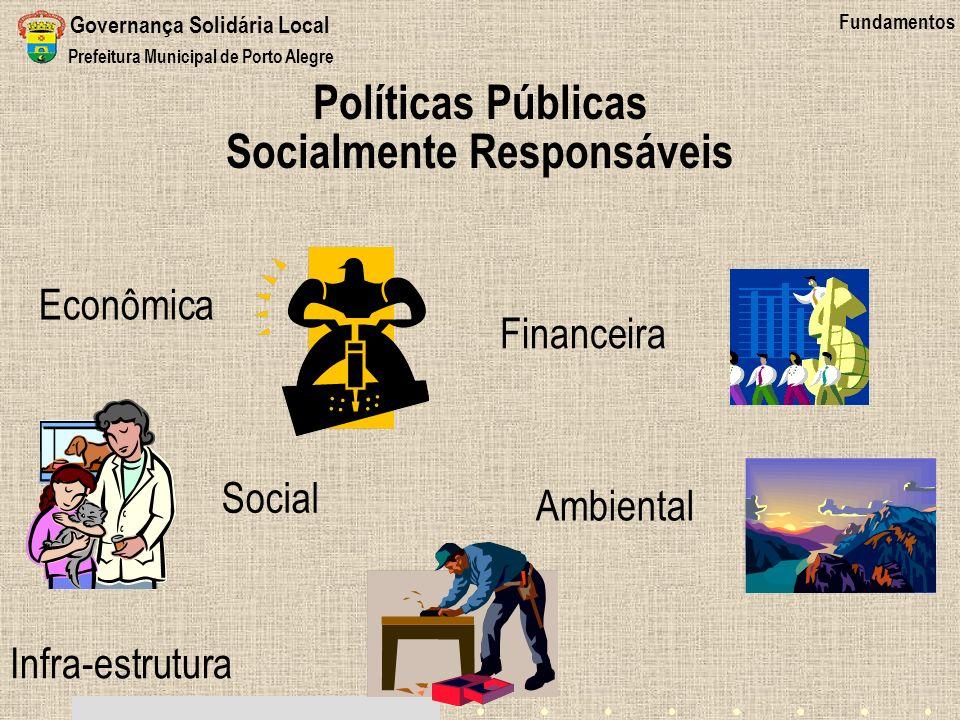Políticas Públicas Socialmente Responsáveis