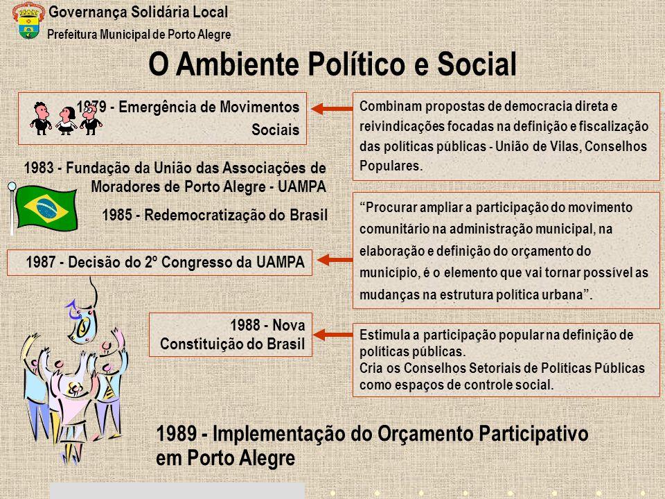 O Ambiente Político e Social