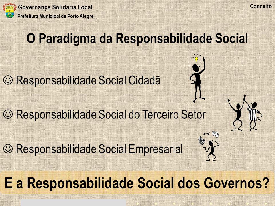 E a Responsabilidade Social dos Governos