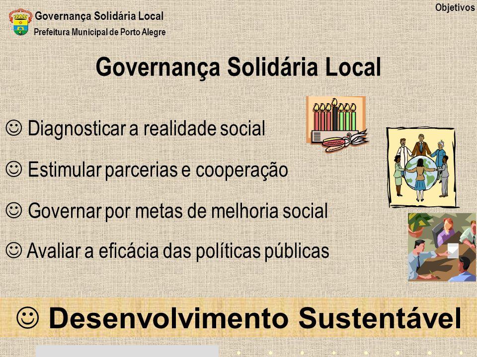 Governança Solidária Local Desenvolvimento Sustentável