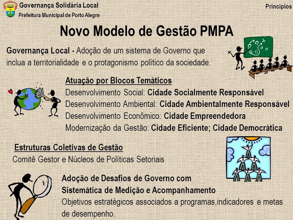 Novo Modelo de Gestão PMPA