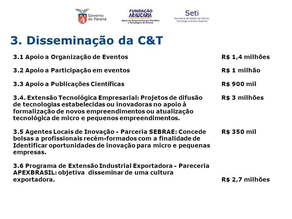 3. Disseminação da C&T 3.1 Apoio a Organização de Eventos