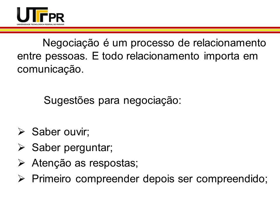Negociação é um processo de relacionamento entre pessoas