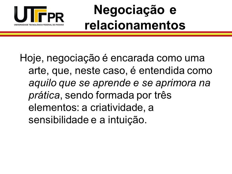 Negociação e relacionamentos