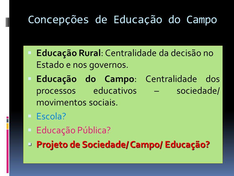 Concepções de Educação do Campo