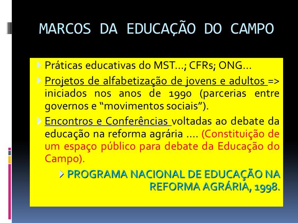 MARCOS DA EDUCAÇÃO DO CAMPO