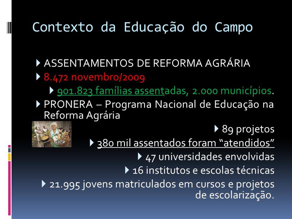 Contexto da Educação do Campo