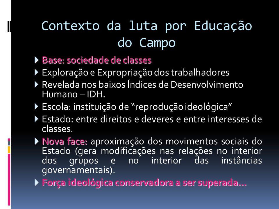 Contexto da luta por Educação do Campo