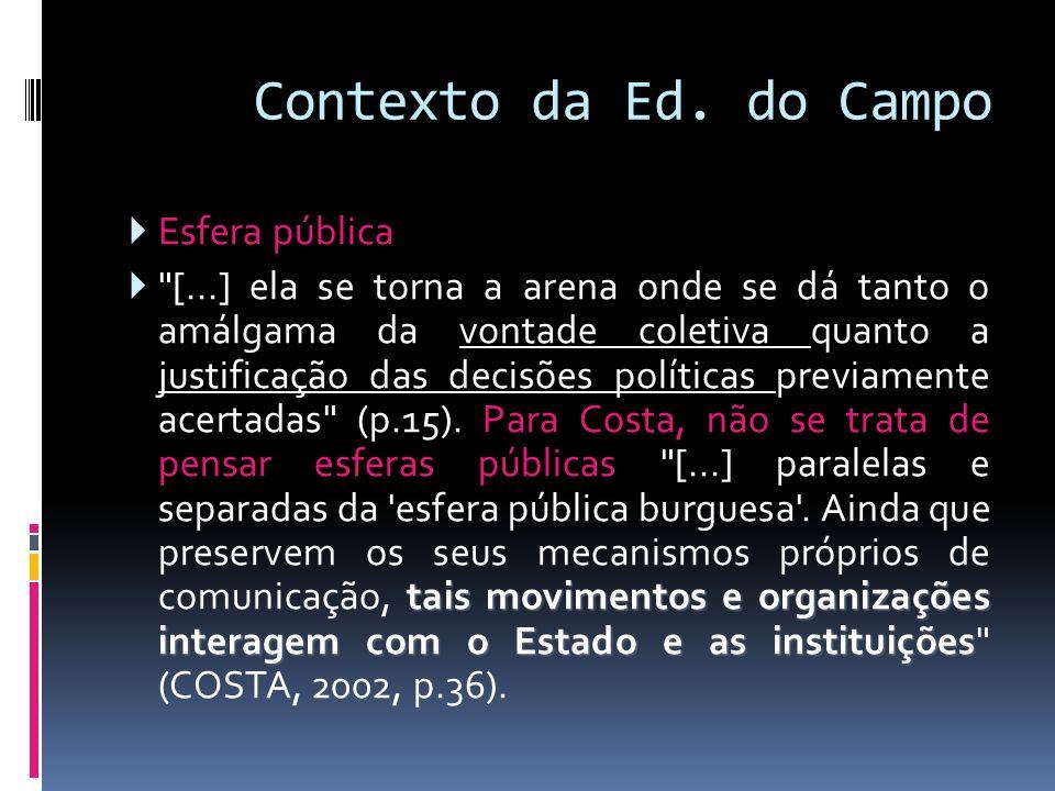 Contexto da Ed. do Campo Esfera pública