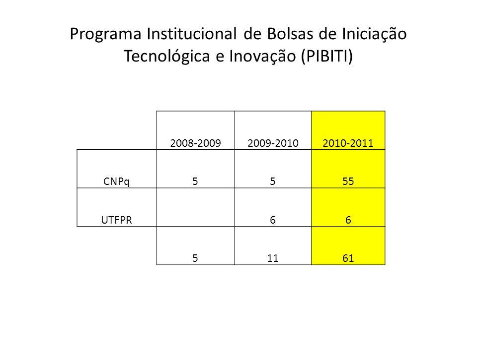 Programa Institucional de Bolsas de Iniciação Tecnológica e Inovação (PIBITI)
