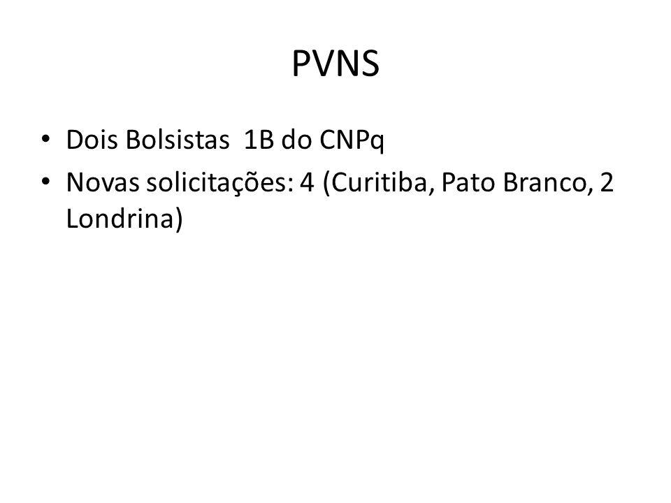 PVNS Dois Bolsistas 1B do CNPq