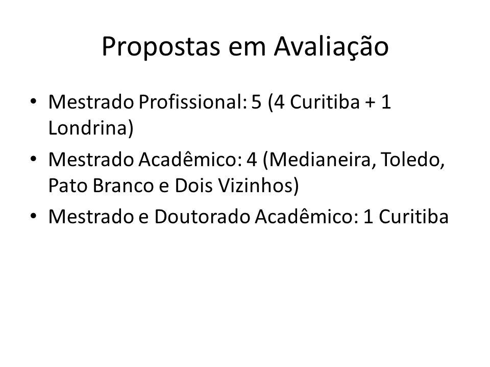 Propostas em Avaliação