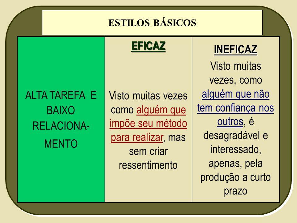 ALTA TAREFA E BAIXO RELACIONA-
