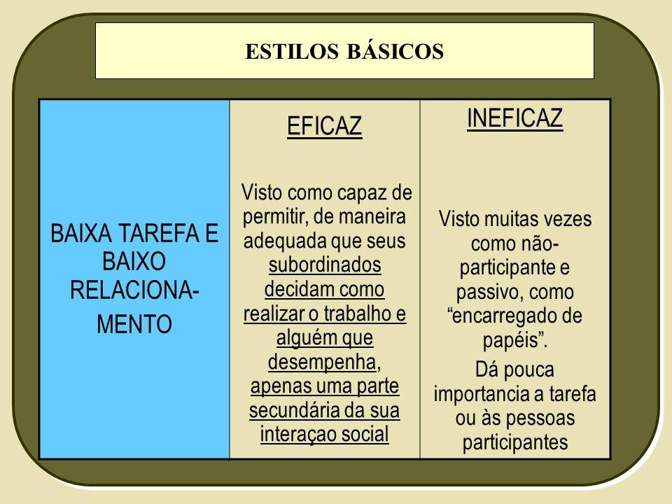 BAIXA TAREFA E BAIXO RELACIONA-
