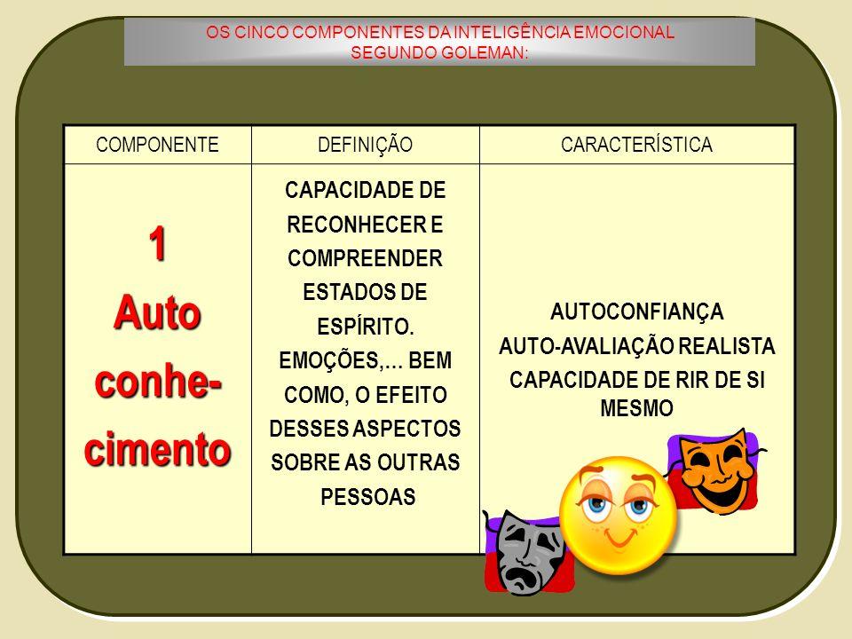 AUTO-AVALIAÇÃO REALISTA CAPACIDADE DE RIR DE SI MESMO